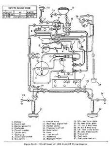 melex golf cart wiring diagram melex free engine image