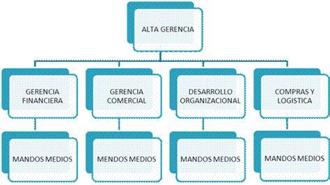doodle god unblocked 66 ficmex fuente intermediaria comercializadora mexicana
