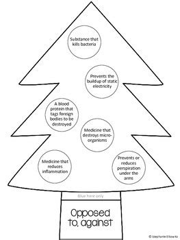christmas tree graphic organizer by stephanie elkowitz tpt
