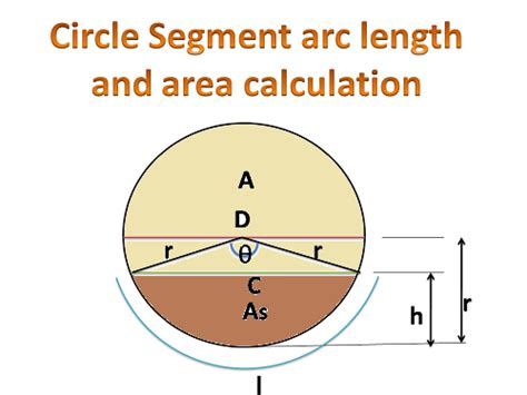 calculator arc formula to find arc length chord length and area of the