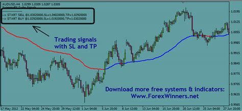 free supremo supremo fx forex winners free downloadforex winners