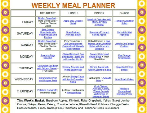 food diet plan diabetes menu planner weekly newhairstylesformen2014