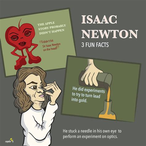 biography of isaac newton s most important facts facts about cam newton the best fact in 2018