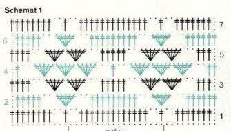 kb pattern works llc wisconsin crochet works