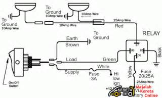 Car Lighting Wiring Diagram Auto Car Wiring Diagram Basic Circuit For Installation