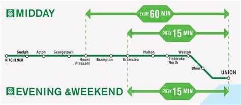Kitchener To Mississauga Go by Metrolinx Regional Express Rail Kitchener Go Line
