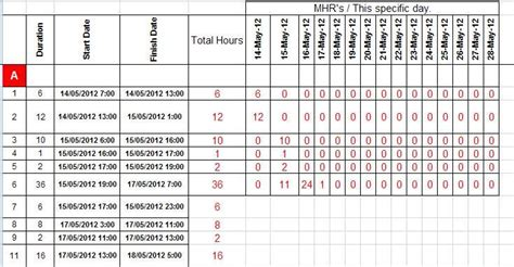 Index Of Cdn 7 1996 370 Interior Finish Schedule Excel Template