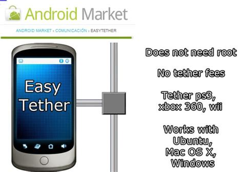 android tether easy tether para android tu tel 233 fono ser 225 el proveedor de s room