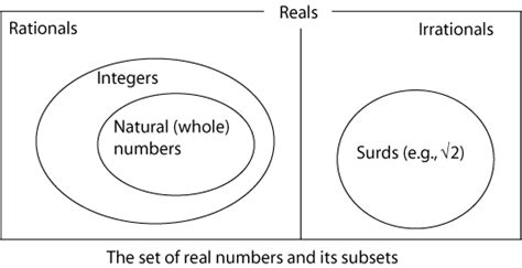 real numbers flowchart pde differential equations flow chart genealogical
