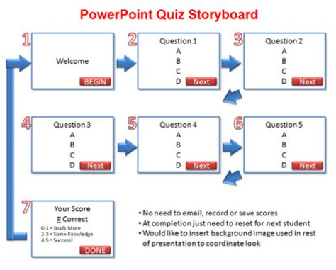 Any Ideas On Creating A Quiz Like This In Powerpoint The Powerpoint Blog Storyboard For Powerpoint Presentations