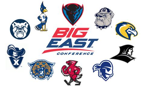 color commentary power ranking the new big east mascots