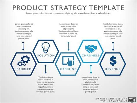 Product Strategy Templates Product Strategy Template