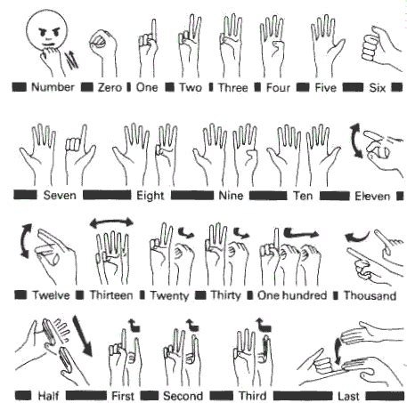 sign language numbers 1 100 printable bsl numbers signs page