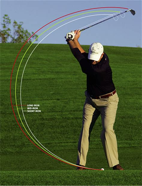 golf swing with irons paths to perfection golf tips magazine