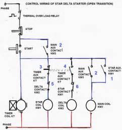 direct starter wiring diagram get free image about wiring diagram