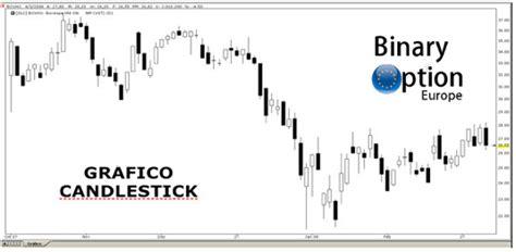 candele giapponesi forex grafico candele giapponesi per trading forex e