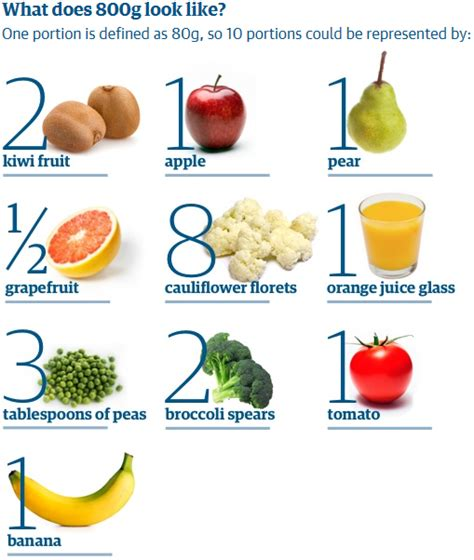 vegetables 5 a day portions forget your 5 a day 10 a day is the new target for fruit