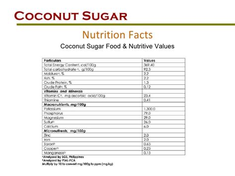 azukar organics coconut products