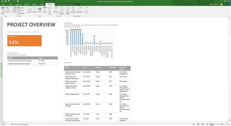 Microsoft Project Professional microsoft project 2016 images