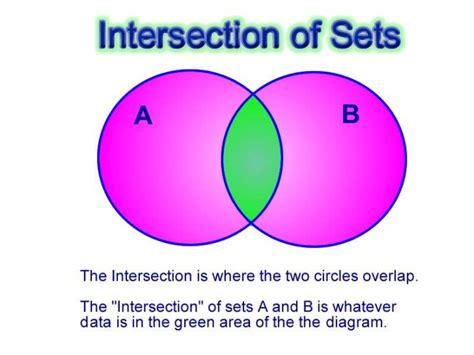 how to find the intersection in a venn diagram all worksheets 187 intersection and union of sets worksheets