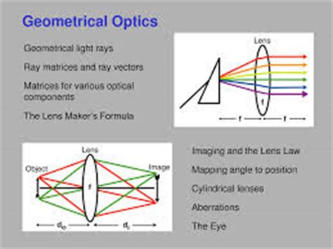 define and discuss geometrical optics assignment point