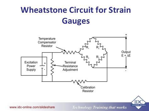 wheatstone bridge offset compensation pressure measurement