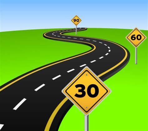 30 60 90 day plan   channel instincts a marketing blog