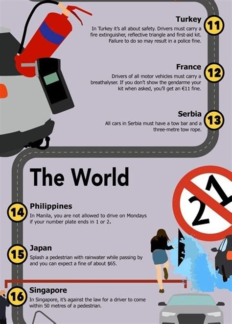 fundamental laws of the world for ensuring eternal books far out friday top 50 most driving laws