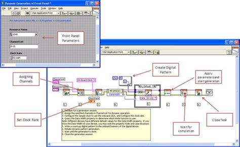 digital pattern generator labview differences between an ni hsdio based and a programmable