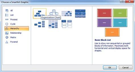 membuat struktur organisasi dengan microsoft word membuat struktur organisasi dengan grafik smartart di