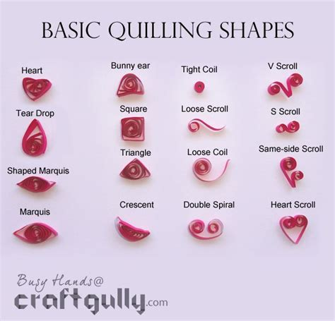 paper quilling basic tutorial reference sheet quilling pinterest earring tutorial