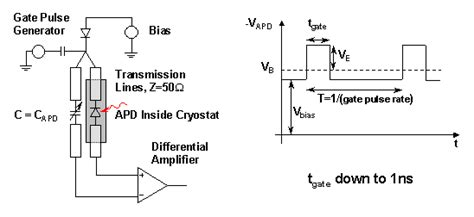avalanche photodiode geiger mode single photon detection using avalanche photodiode