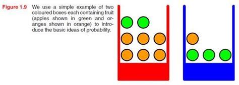 probability theory pattern recognition 机器学习 machine learning 随笔分类 bin的专栏 博客园