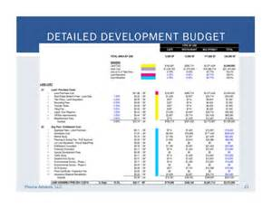 real estate budget template real estate development financial feasibility