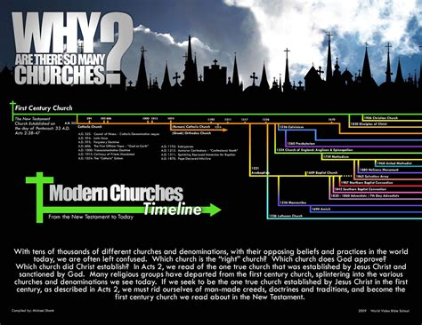church history dvd