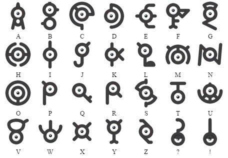 unown alphabet   pokémon amino