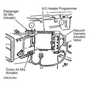 1999 Cadillac Air Conditioning Problems 1999 Cadillac Problem With Adjusting A C Cold A