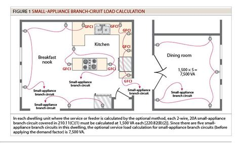Electrical Regulations For Kitchens by Branch Circuit Feeder And Service Calculations Part Xlv