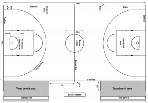 basketball measurements basketball court dimensions measurements sportscourtdimensions