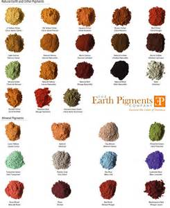 sto color chart stucco colors