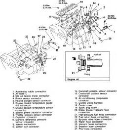 repair guides engine mechanical components cylinder 2 autozone
