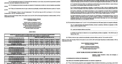 tabela salarial pmpr 2016 apra pmpr nova tabela 2016 apra pmpr nova tabela 2016