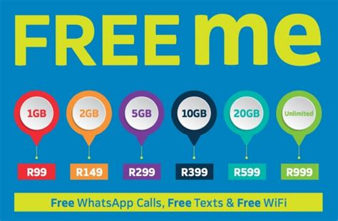 Axiz 2gb telkom has just made a mobile play free calls