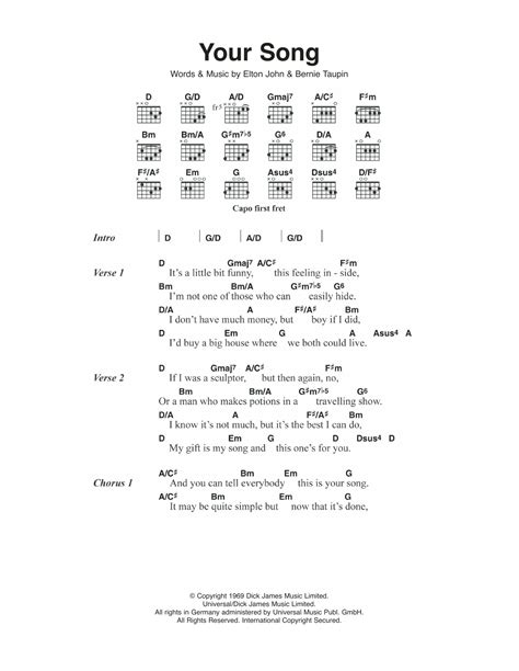 Your Song Chords Guitar