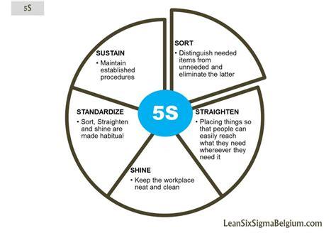 Sigmat 6 Quot lean 5s quotes quotesgram