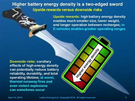 high energy electric llc lattice energy llc battery energy density product