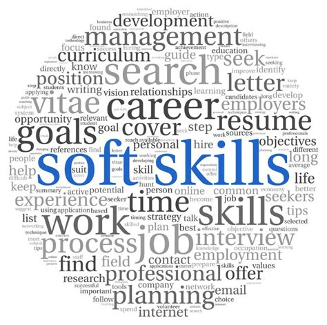 Skills Mba by Honing Your Soft Skills Pre Mba