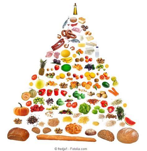 alimentazione per diabetici tipo 2 dieta per diabetici tipo 1 e 2 alimenti da mangiare e da