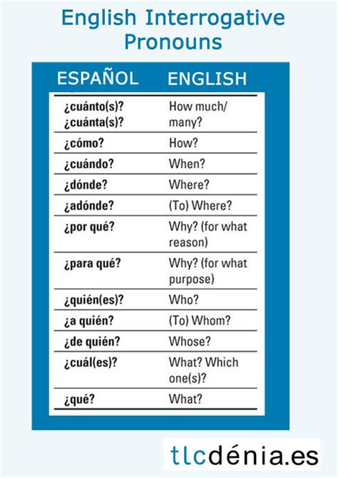 a spanish learning grammar 54 best aprendiendo ingl 233 s learning english images on english grammar english