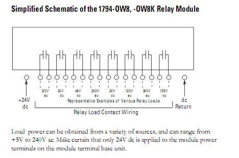 1794 Ow8 Wiring Diagram
